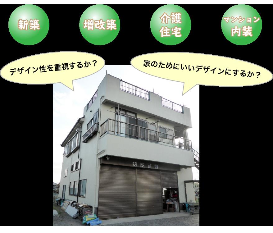 新築,増改築,介護住宅,マンション内装